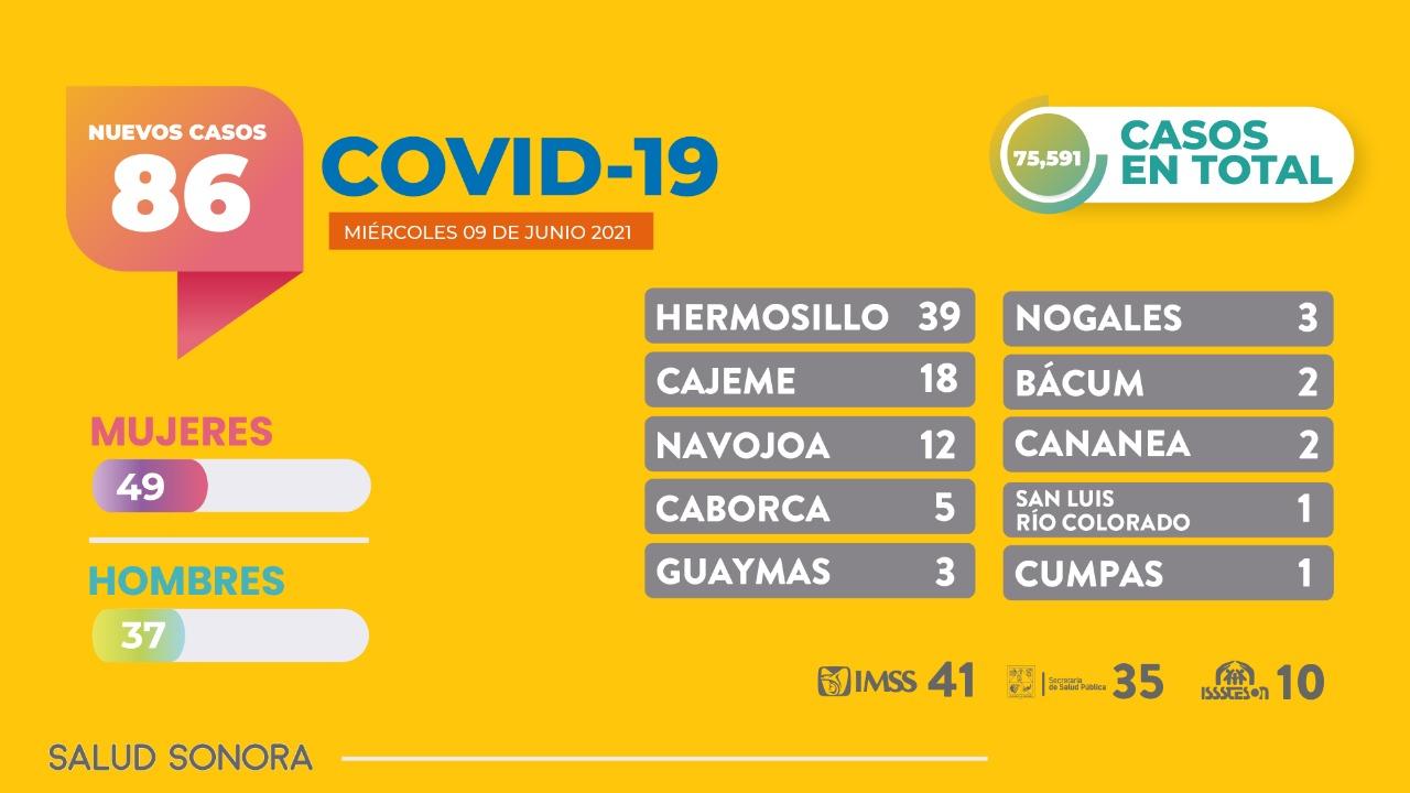 Sigamos salvando vidas con las medidas de prevención contra el COVID-19:  Enrique Clausen